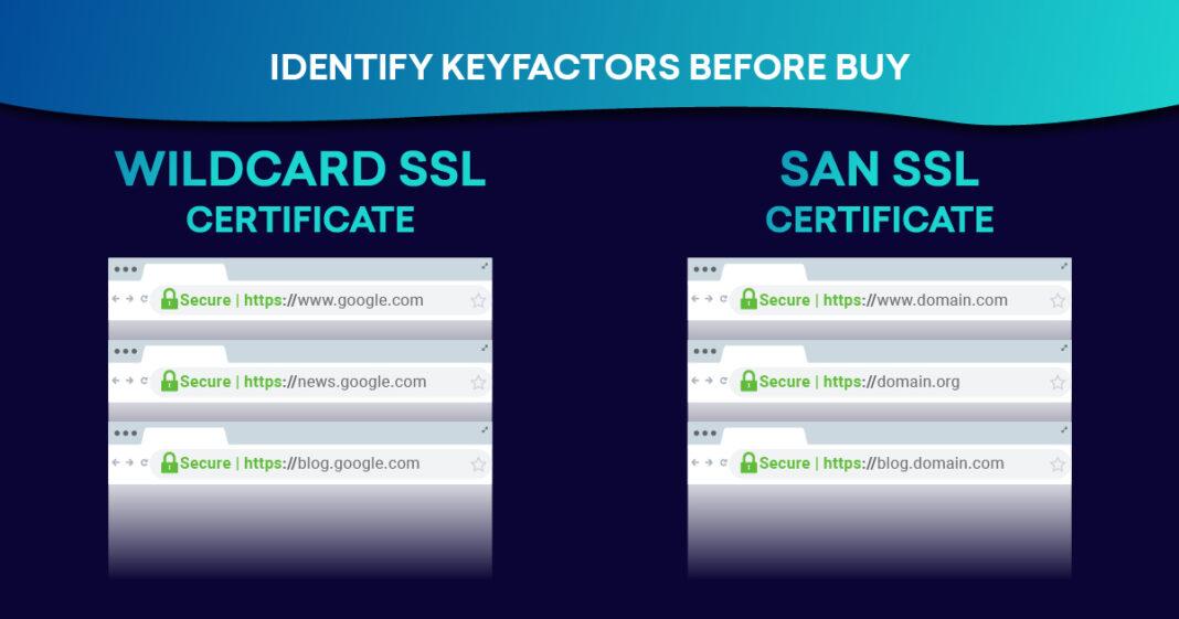 Wildcard SSL Certificate & San SSL Certificate