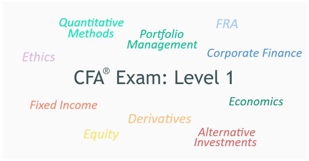 CFA level 2 test series