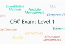 CFA level 2 test series